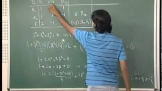 Mod-01 Lec-34 Mathematics for Chemistry