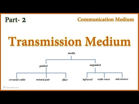 Transmission Media (Part 2) Radio Waves, Micro Waves, Infrar