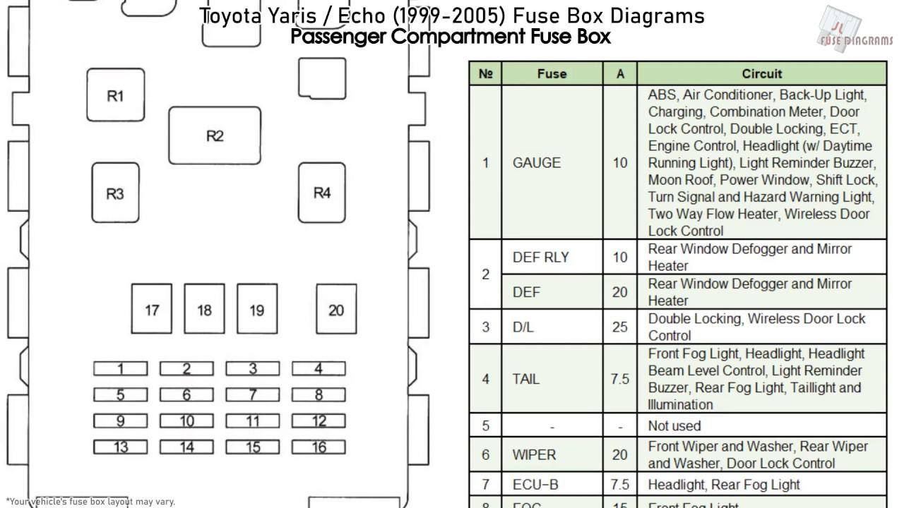 [DIAGRAM] Toyota Echo And Yaris 1 3l 1 5l 1999 Wiring