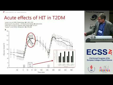 Hit Training as a Cure for Type 2 Diabetes Prof. Dela