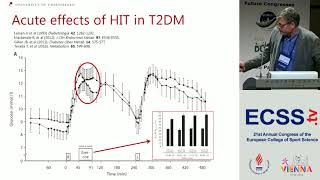 Hit Training as a Cure for Type 2 Diabetes - Prof. Dela