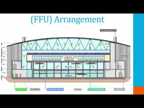 Cleanroom HVAC Design Webinar