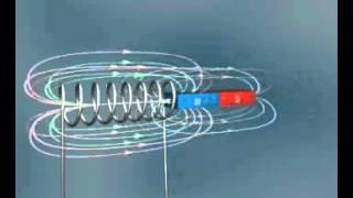Электромагнитная индукция особенности