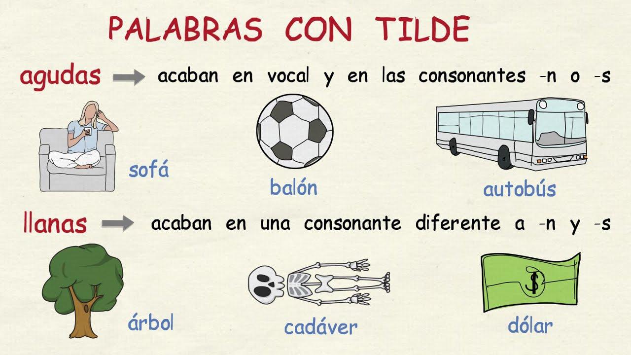 Aprender Español Reglas De Acentuación Nivel Intermedio Youtube