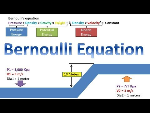 Bernoulli Equation Find Pressure In Water Pipe After Height Change Youtube