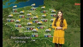 Prognoza pogody 24.03.2019