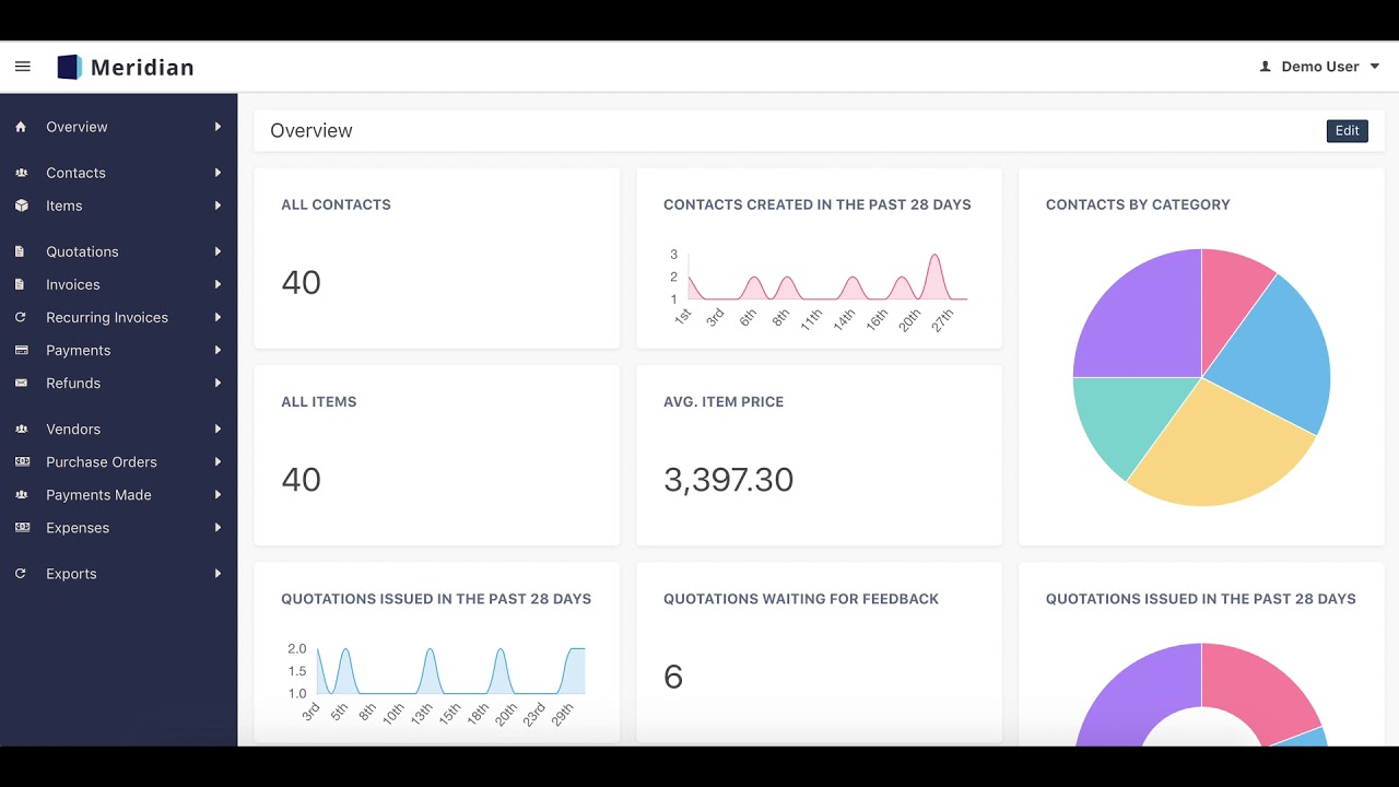 Download Free Meridian SAAS Platform for Invoicing and