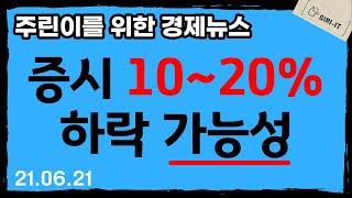 한국전력 폭락 언제 매수해야하나 | 지금 꼭 제발!!! 공부할만한 주식 | 주식초보 | 주식투자