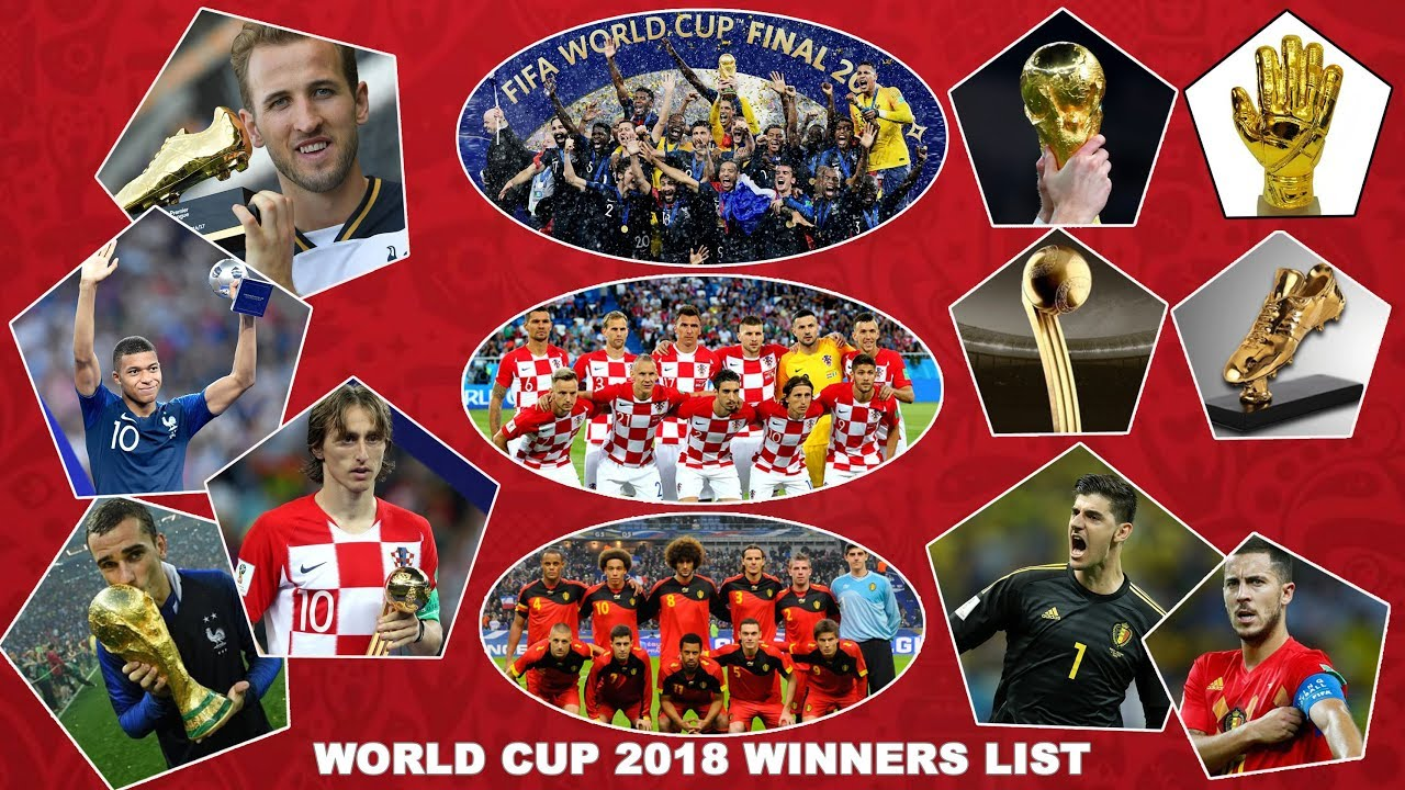 World Cup 2018 Awards - All Winners List - YouTube