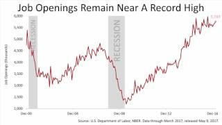 Despite The Circus In Washington, Stay Focused On Economic Fundamentals