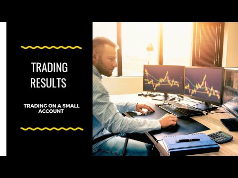 How I Manage My Trades in the Moment : Live DAX Trading