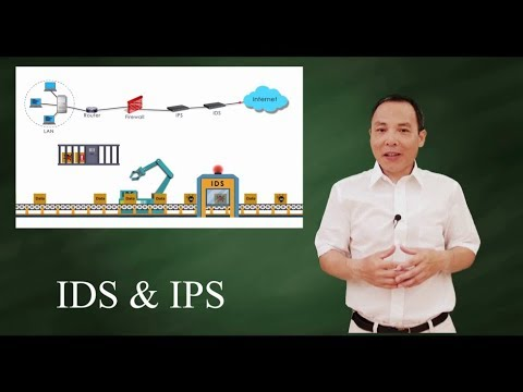 IDS and IPS