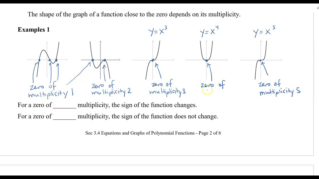how to find the zeros and multiplicity of a polynomial