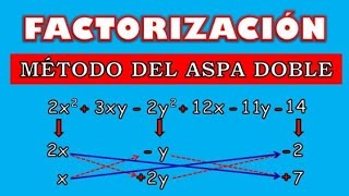 FACTORIZACIÓN Aspa Doble