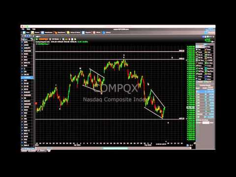 Market Report for May 9, 2016