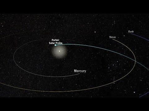 Parker Solar Probe - orbit and timeline (4K)
