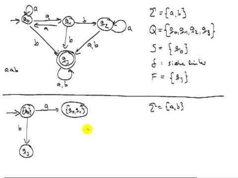 Regular Expression to NFA (Non-Deterministic Finite Automata)