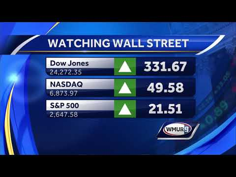 Dow Jones Industrial Average exceeds 24,000 for first time