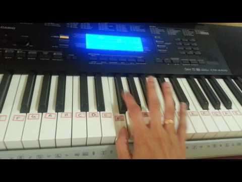Premaloka dinda banda kannada piano tone