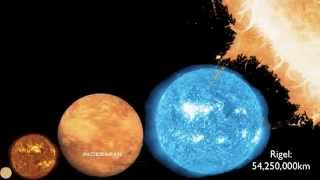 List of big stars-from our Sun to UY-Scuti