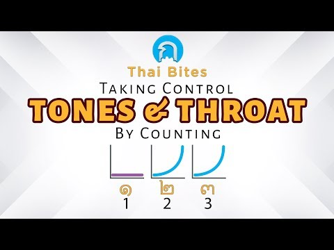 Thai Bites - Taking Control of Tones and Your Throat by Counting in Thai by Stuart Jay Raj