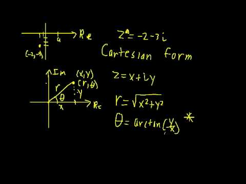 Plotting Complex Numbers/Polar Form - YouTube