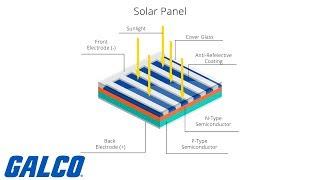 How Solar Panels Work - A Galco TV Tech Tip