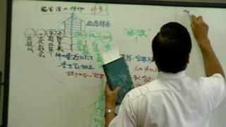 2006 k 『現代福音主義神学 研究 B (近代神学・現代神学・ポストモダン神学 編)』ciet04 カント、シュライエルマッハー