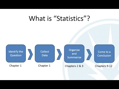 1 1 Introduction To The Practice Of Statistics