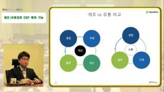 제조, 유통업종 ERP 특화기능 소개(PDA, 바코드)