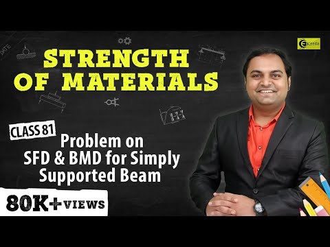 Problem 1 on Shear Force Diagram and Bending Moment Diagram for simply supported beam