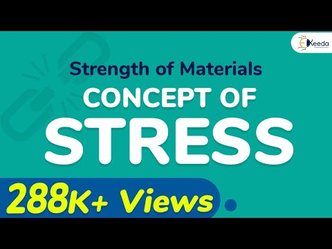 What is Simple Stress & Strain.