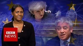 Brexit votes: Why does Speaker shout 'Order, Order'? - BBC News