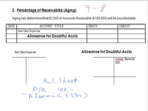 Two Bases To Estimate Allowance For Doubtful Accounts
