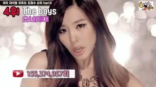 여자 아이돌 유튜브 조회수 순위 top10