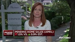 April pending home sales down 1.5% vs expected 0.9% gain