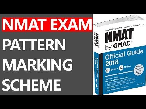 NMAT EXAM - PATTERN/MARKING SCHEME/NO. OF ATTEMPTS