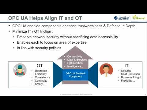 OPC UA SECURITY: WHAT YOU NEED TO KNOW // Matrikon and