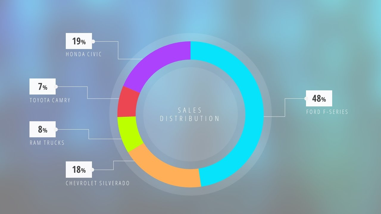 Pie chart how to design  stunning in microsoft powerpoint also rh youtube