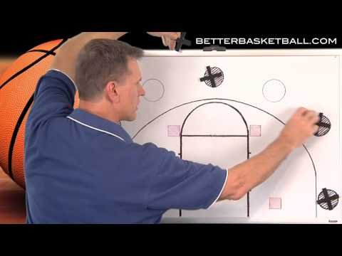 Basketball Positions vs Spots - Part 3