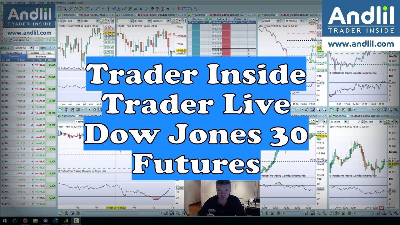 Live Trades Futures Dow Jones 30 2/52 - YouTube