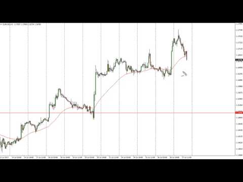 EUR/USD Technical Analysis for July 28, 2017 by FXEmpire.com