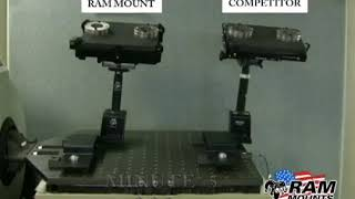 RAM® Mounts Vehicle Laptop Mount Vibration Test