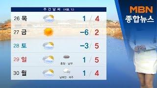 성탄절 큰 추위 없어…미세먼지 '나쁨'[MBN 종합뉴스]