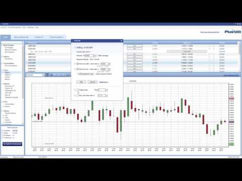 Plus500 Trading Platform Exposed: Review and Tutorial (2017)