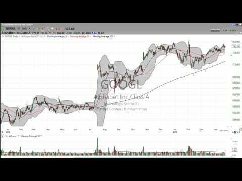 3 Stocks I Saw on TV:  GOOGL, SBUX, MSFT. (April 21, 2016)