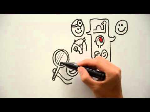 'Zorg voor gezondheid' analysefase Nationale DenkTank 2013