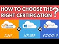 Gambar cover AWS vs AZURE vs GOOGLE CLOUD | 2021 | How to Choose the right certification?