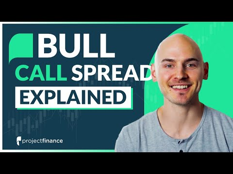 Bull Call Spread TUTORIAL [Vertical Spread Options Strategy]