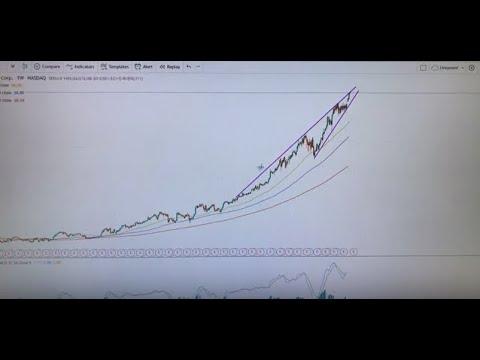 Roku, Inc. (NASDAQ:ROKU), Apple Inc. (NASDAQ:AAPL) - What A ...